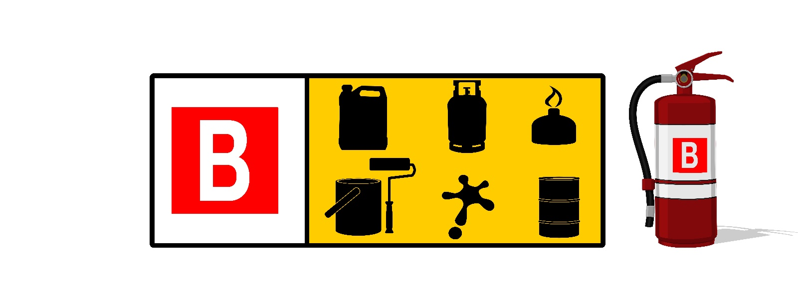 WHAT IS A CLASS B FIRE EXTINGUISHER USED FOR?