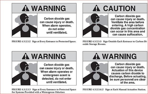 co2 fire suppression system warning signs
