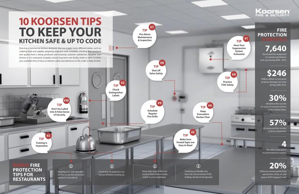 kitchen tips infograph
